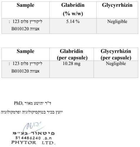 בדיקות מעבדה לאצווה B010120